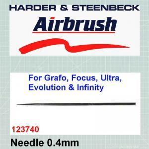 Harder and Steenbeck 123740